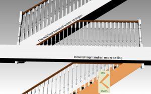 Diminishing handrail under ceiling or stringer.